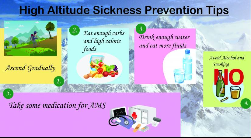 High Altitude Sickness Prevention Tips