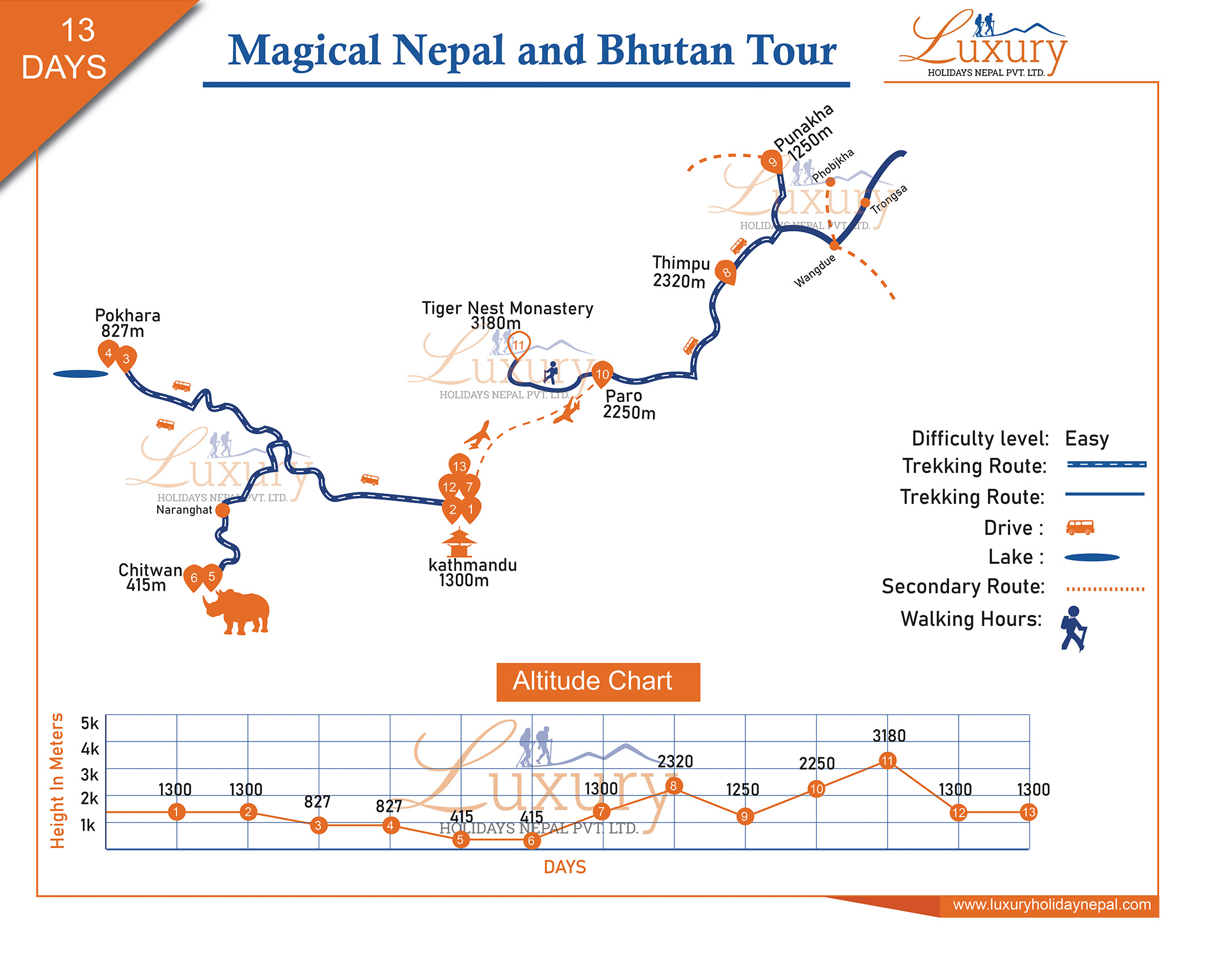 Magical Nepal and Bhutan Tour Trip Map
