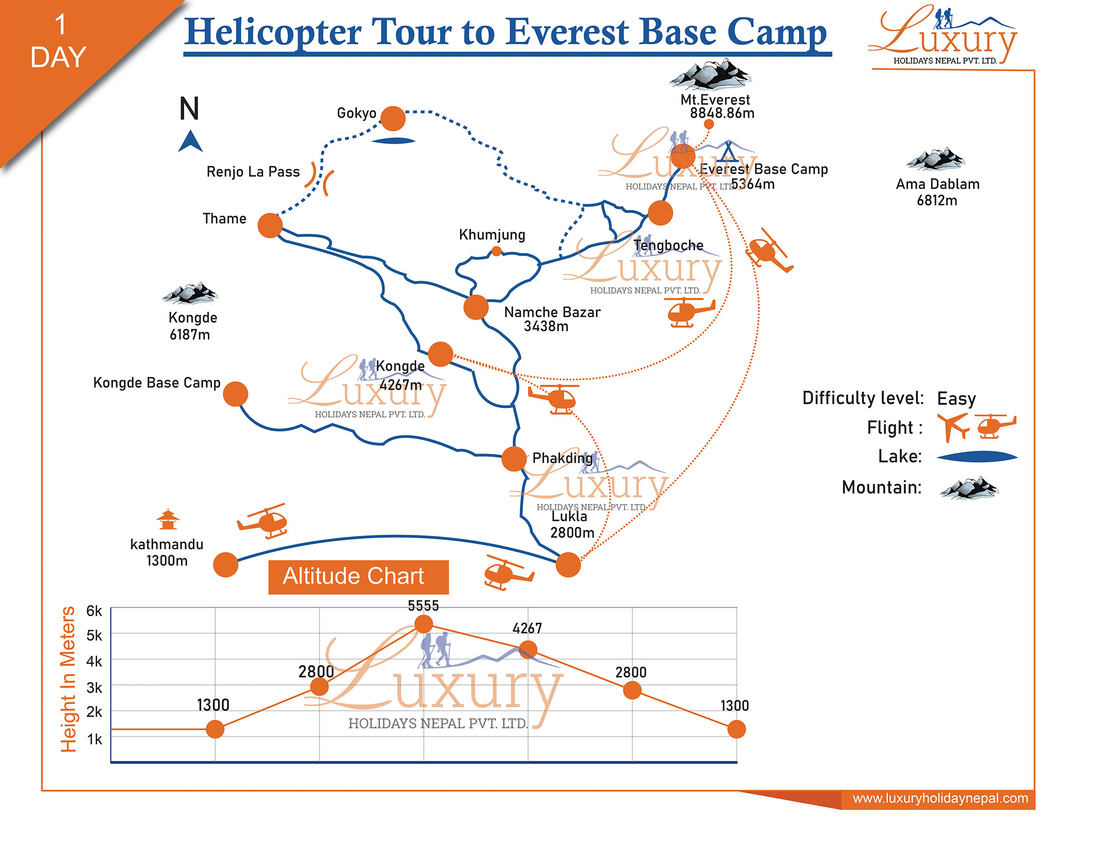 Everest Base Camp Helicopter Tour with Champagne Breakfast Trip Map