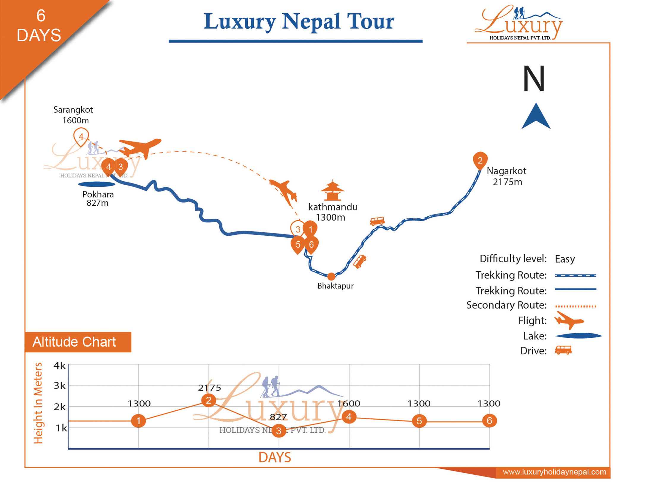 5 Nights 6 Days Luxury Nepal Tour with Everest Scenic flight Trip Map