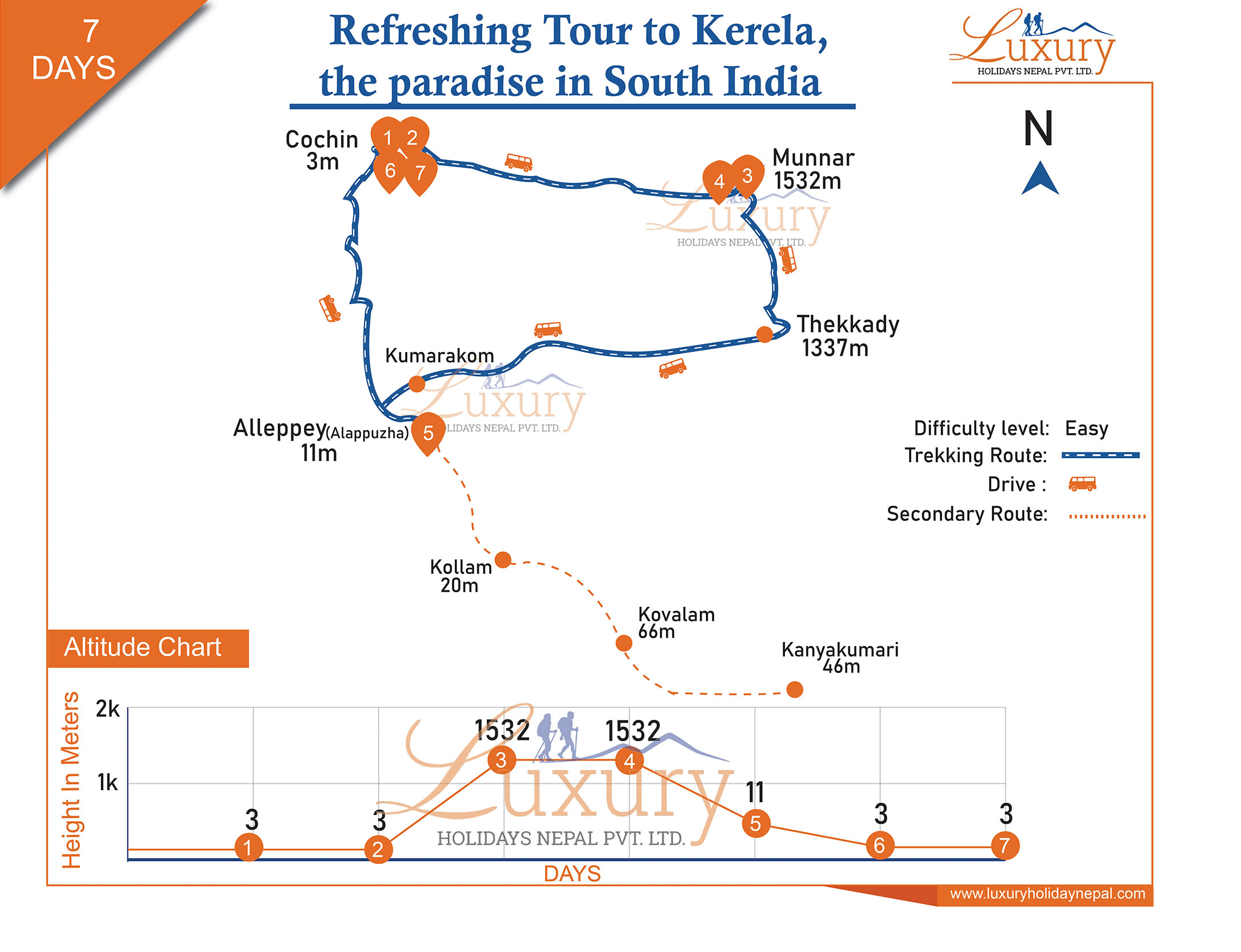 Refreshing Tour to Kerala, the Paradise in South India Trip Map