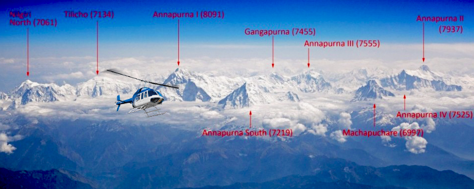 Annapurna Base Camp Helicopter Tour from Kathmandu Trip Map