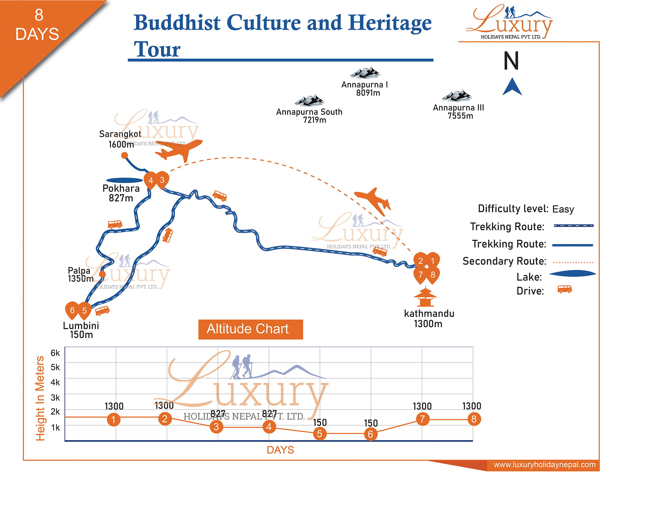 Buddhist Culture and Heritage Tour Trip Map