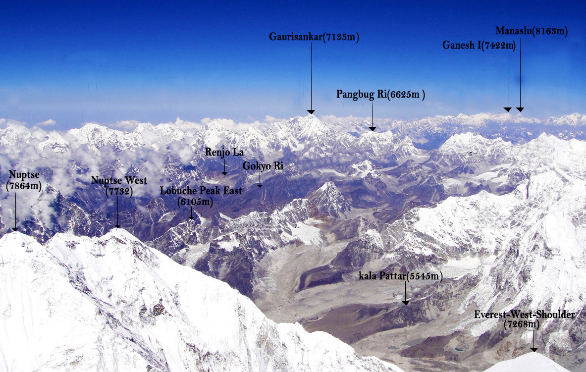 Everest Stopover at Kalapattar Helicopter Tour Trip Map
