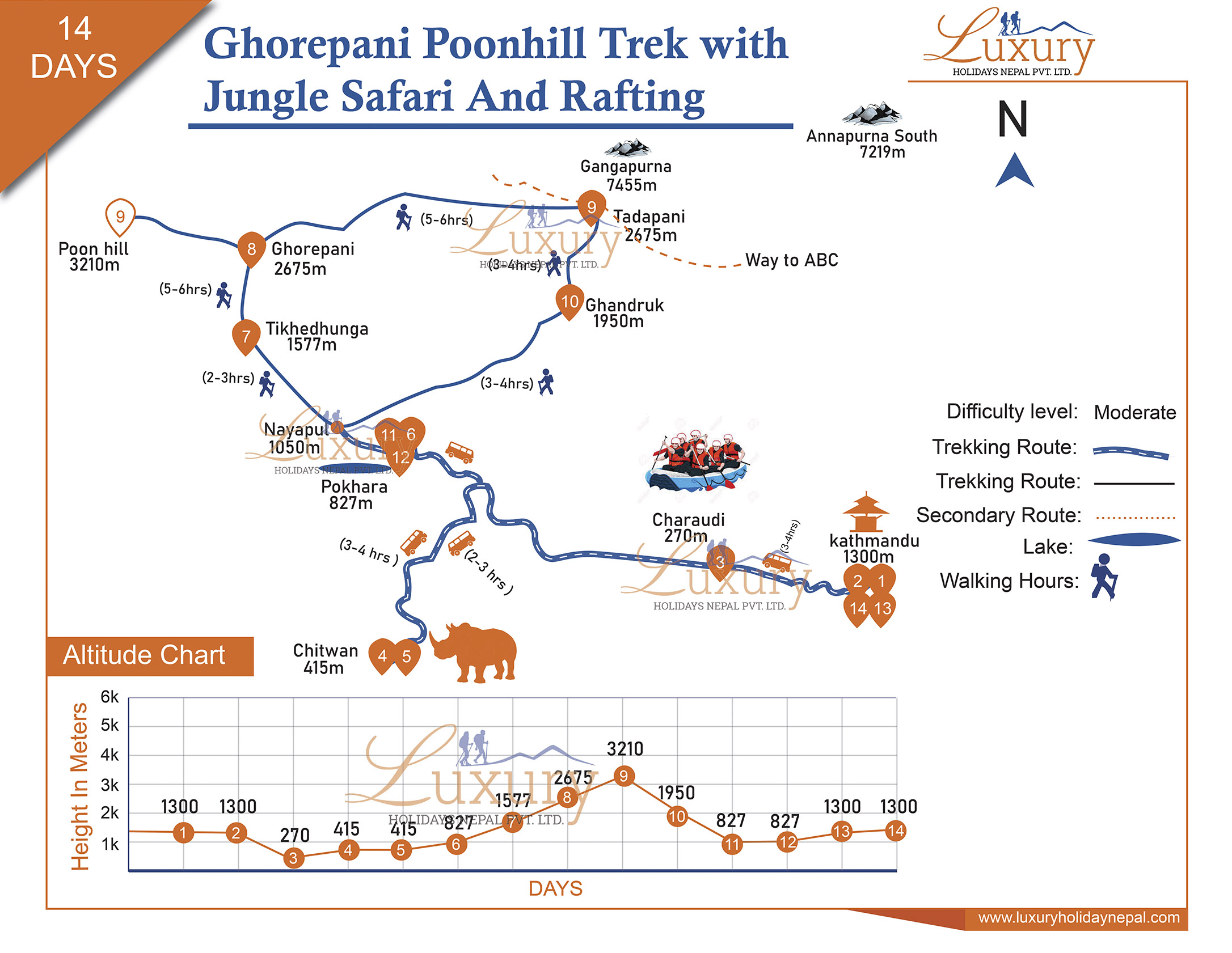 Ghorepani Poonhill Trek with Jungle Safari, Rafting and 5 star accommodation in cities Trip Map