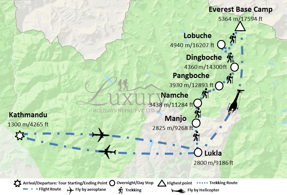 Luxury Everest Base Camp  with Helicopter flight from Base Camp to Lukla Trip Map
