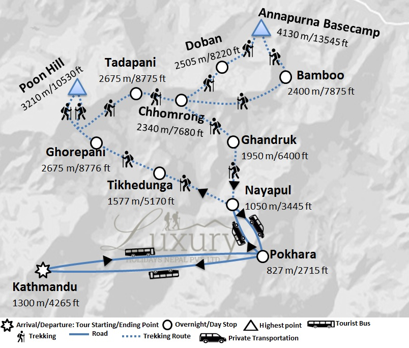 Annapurna Base Camp Trek Trip Map