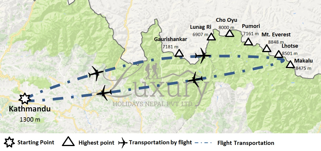 Everest Scenic Flight from Kathmandu Trip Map