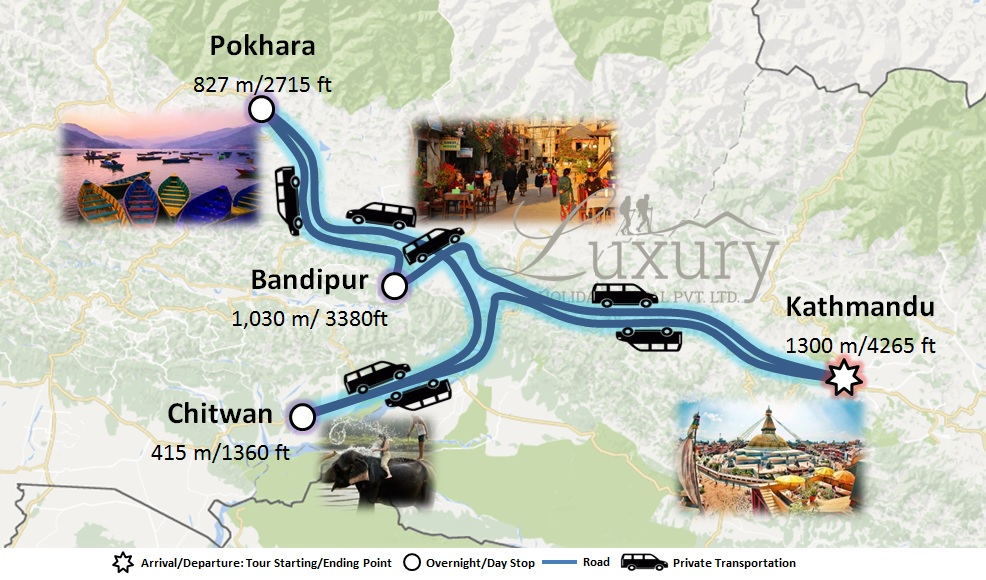 Highlights of Nepal Tour Trip Map