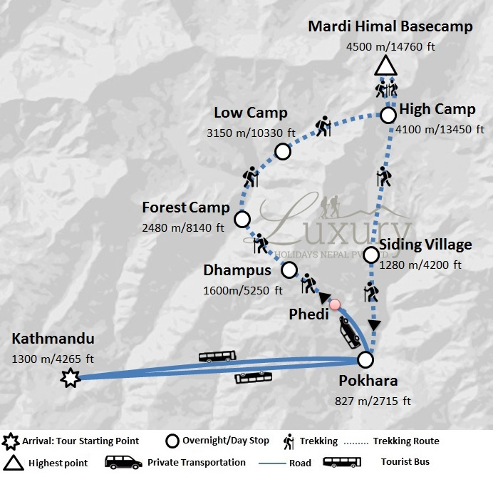 Mardi Himal Trek Trip Map