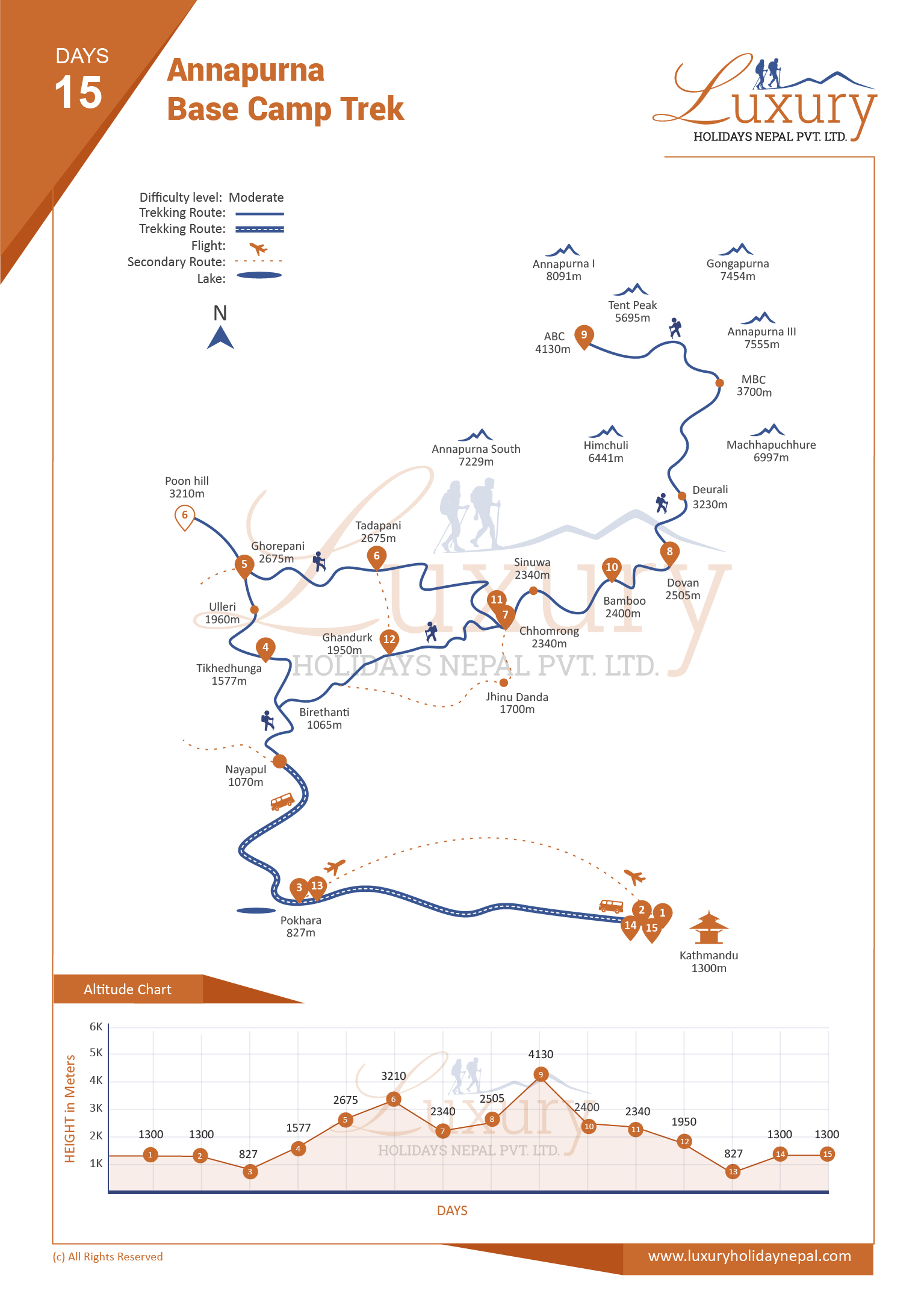 Annapurna Base Camp Trek with 5 star accommodation in cities Trip Map