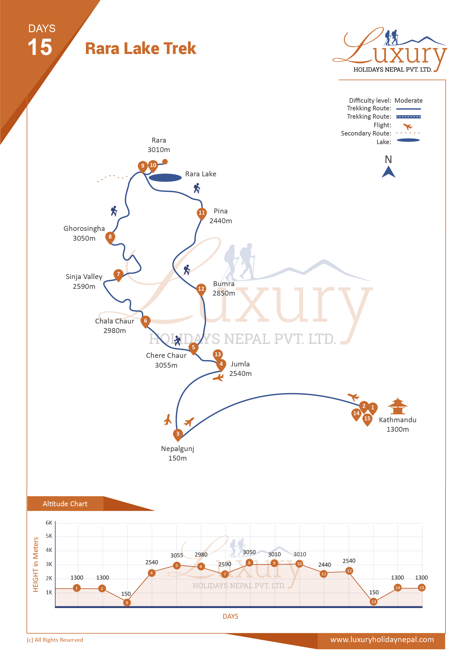 Rara Lake Trek Trip Map