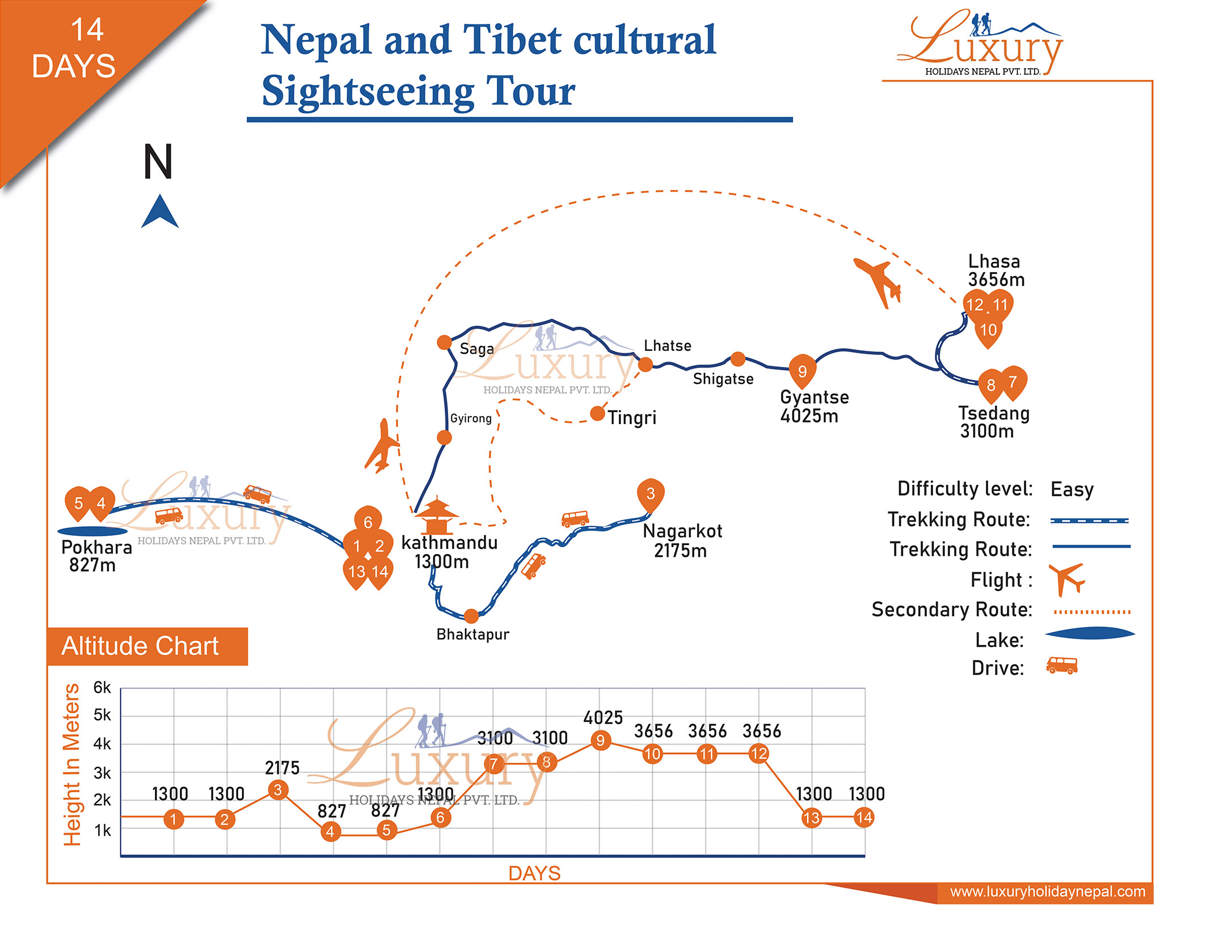 Nepal and Tibet cultural sightseeing Tour Trip Map